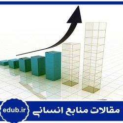 مقاله بررسی رابطه بین کیفیت زندگی کاری و بهرهوری نیروی انسانی